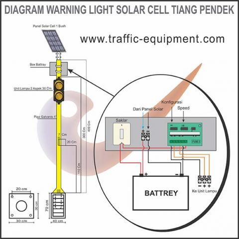 Diagram Warning Light Solar Cell Tiang Pendek